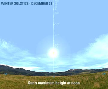 Winter Solstice - December 21