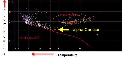a mass of alpha centauri - photo #22