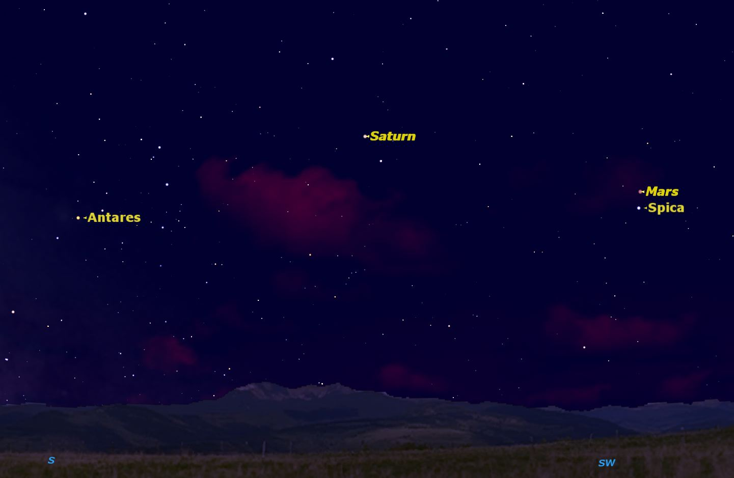 Just as twilight ends in the evening this week, the planet Mars and bright star Spica do a celestial dance. Antares and Saturn are nearby. Credit: Starry Night software.