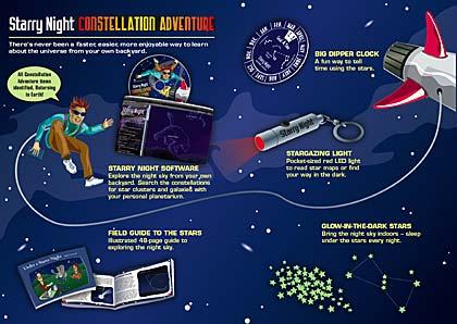 Starry Night Constellation Adventure