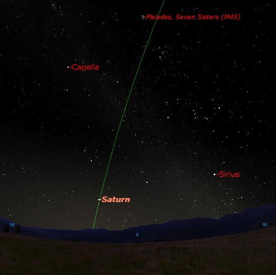 how to find the ecliptic in the sky