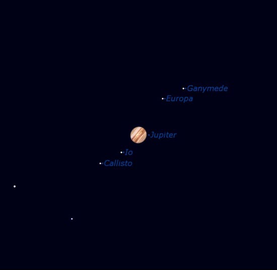 Jupiter and it's four largest moons as seen through a small telescope on the