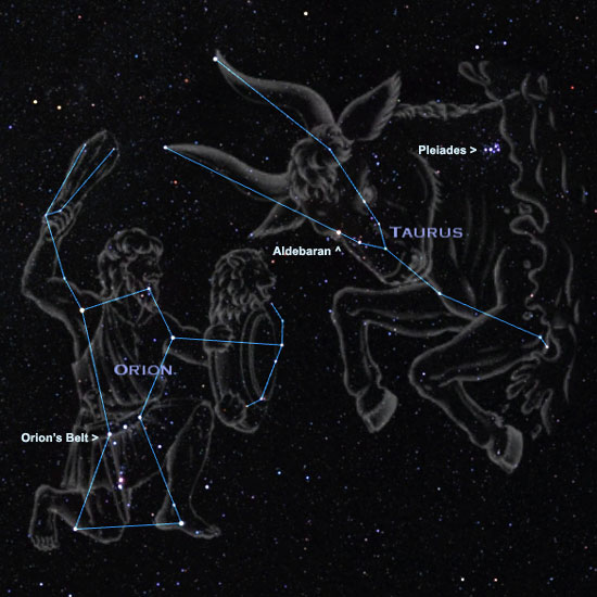 Image Gallery leo vs taurus constellation